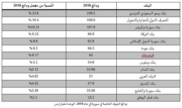 مركز عمران للدراسات الاستراتيجية Displaying Items By Tag حكومة نظام الأسد