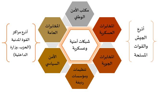 كتاب امن المعلومات والامن القومي pdf